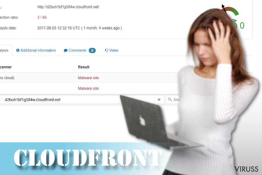 Cloudfront.net analīzes attēls