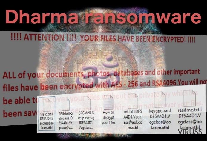 Dharma izspiedējvīruss momentuzņēmums