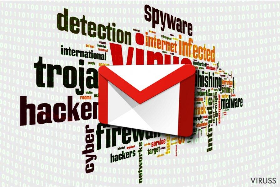 Gmail vīruss