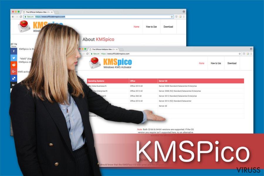 KMSPico vīruss