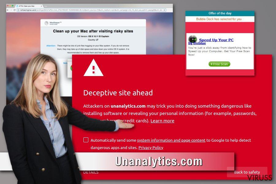 Unanalytics.com reklāmprogrammatūra